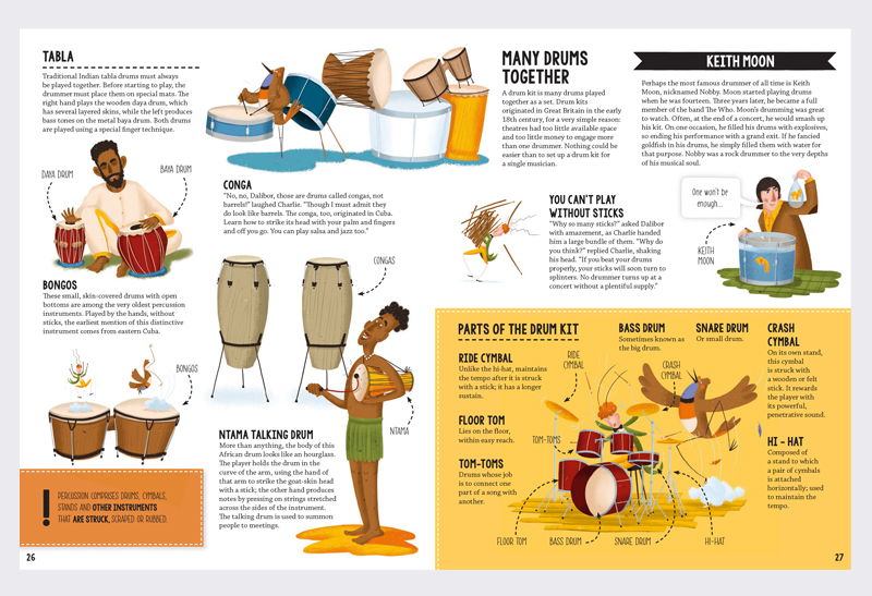 Story_of_Musical_Instruments_3