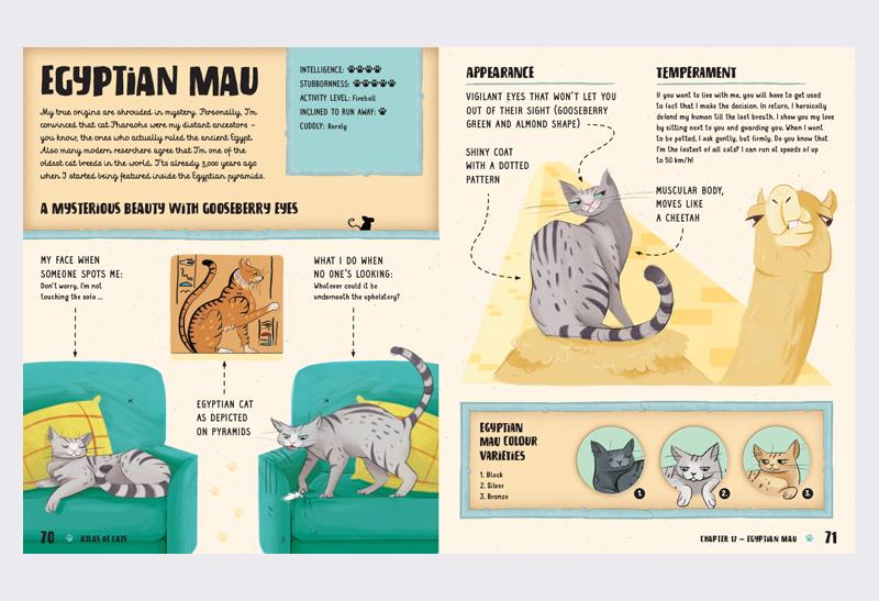 Atlas_of_Cats_4