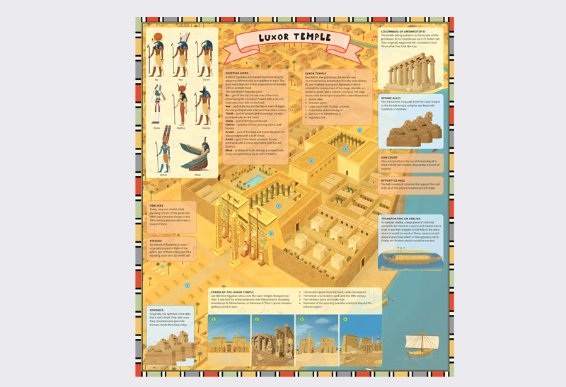 208_Atlas_of_Ancient_Egypt_3