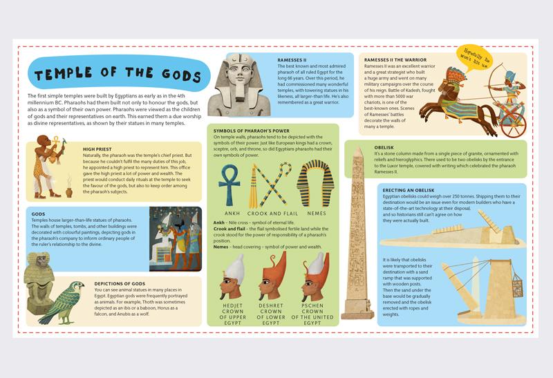 208_Atlas_of_Ancient_Egypt_4