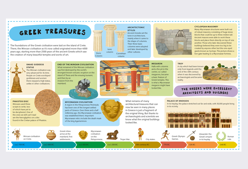 227_Atlas-of-Ancient-Greece_4
